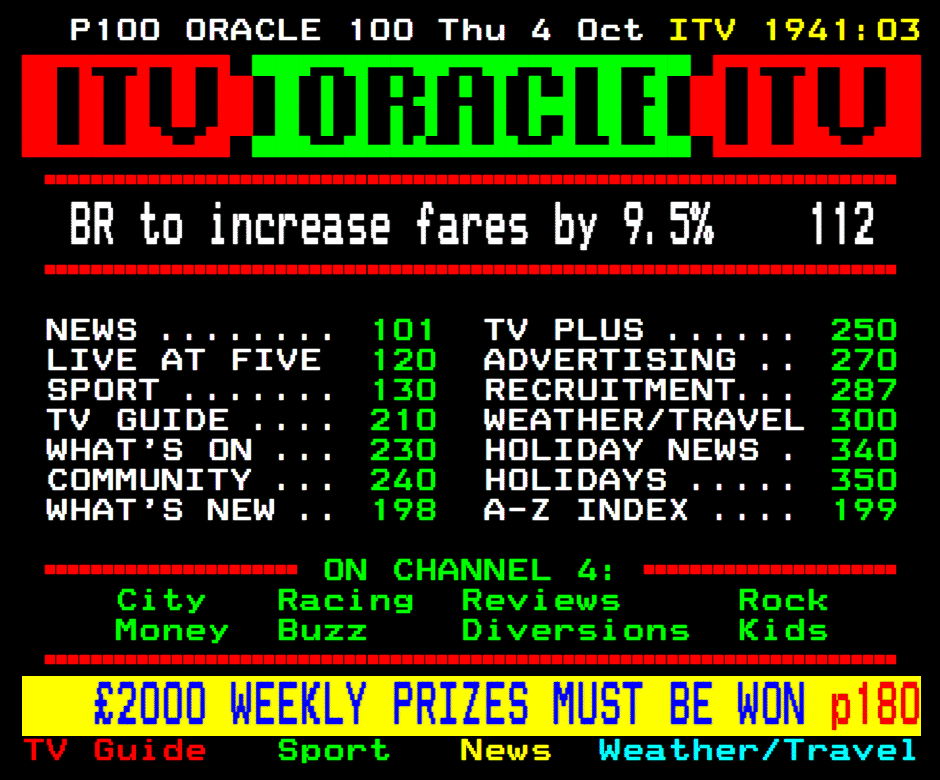 TV Whirl - ITV Teletext